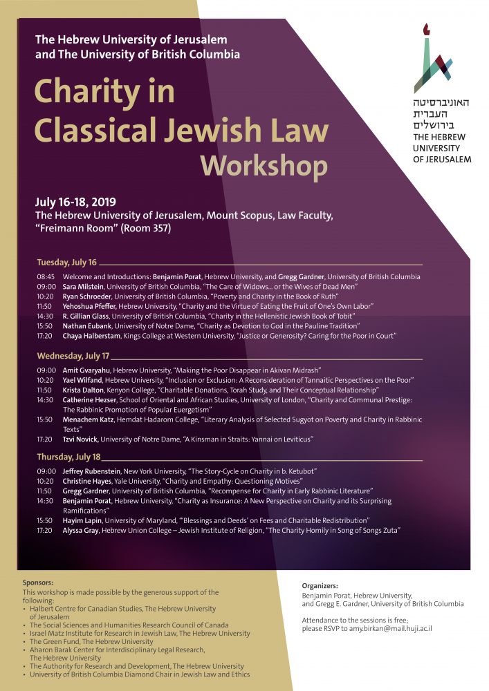 Charity in Classical Jewish Law Workshop
